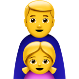Family: Man, Girl Emoji on Apple macOS and iOS iPhones