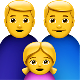 Family: Man, Man, Girl Emoji on Apple macOS and iOS iPhones