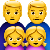 Family: Man, Man, Girl, Girl Emoji on Apple macOS and iOS iPhones