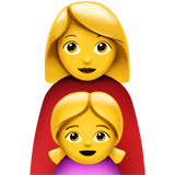 Family: Woman, Girl Emoji on Apple macOS and iOS iPhones